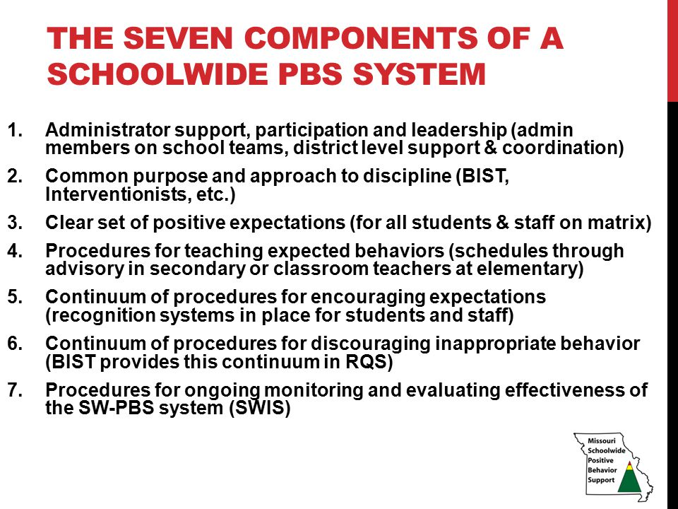 The Seven Components of a Schoolwide PBS System