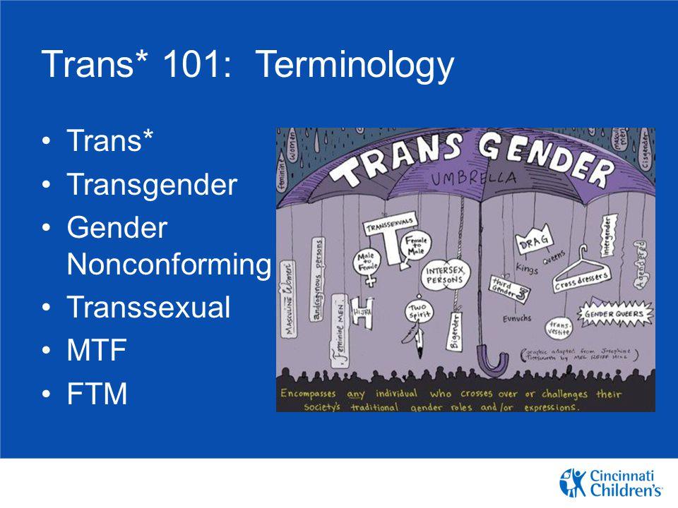 Trans* 101: Terminology Trans* Transgender Gender Nonconforming