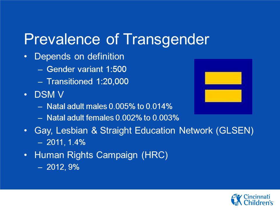 Prevalence of Transgender