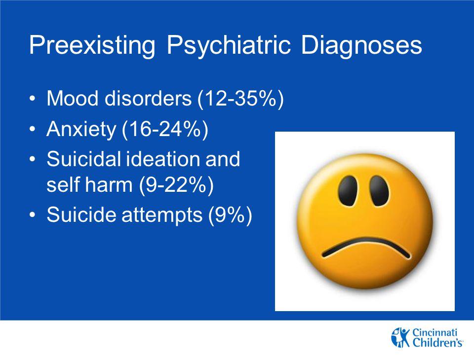 Preexisting Psychiatric Diagnoses
