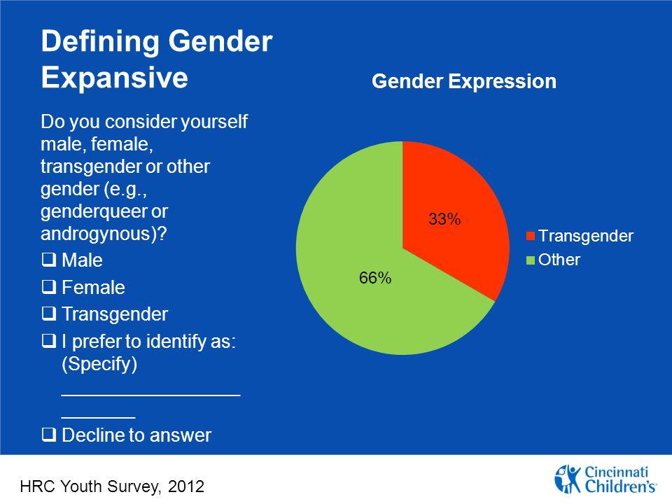 Defining Gender Expansive