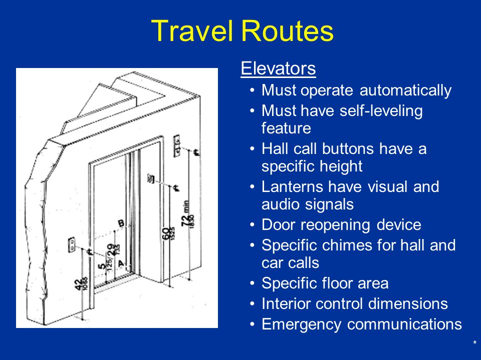 Travel Routes Elevators Must operate automatically