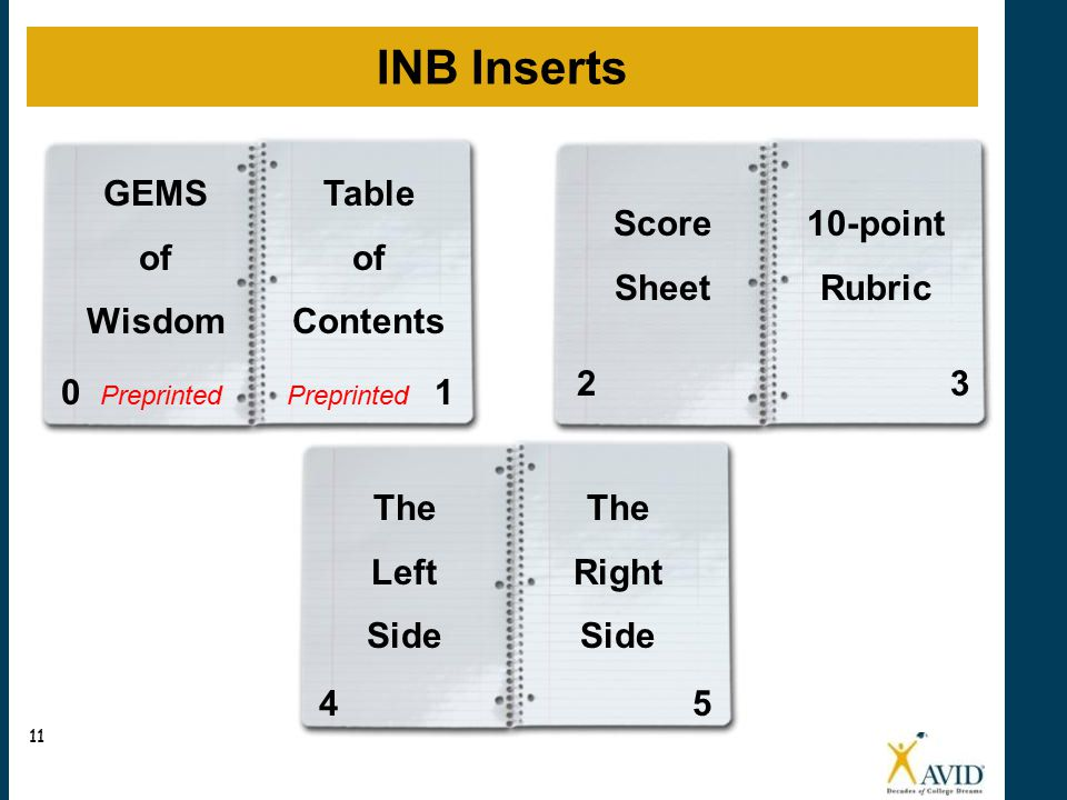 INB Inserts 1 GEMS of Wisdom Table Contents 2 3 Score Sheet 10-point