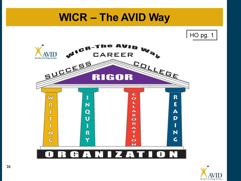WICR – The AVID Way HO pg. 1 16 17