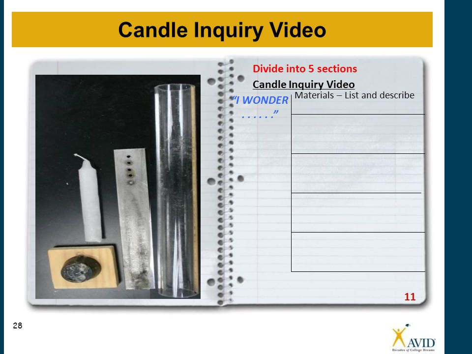 Candle Inquiry Video Divide into 5 sections Candle Inquiry Video