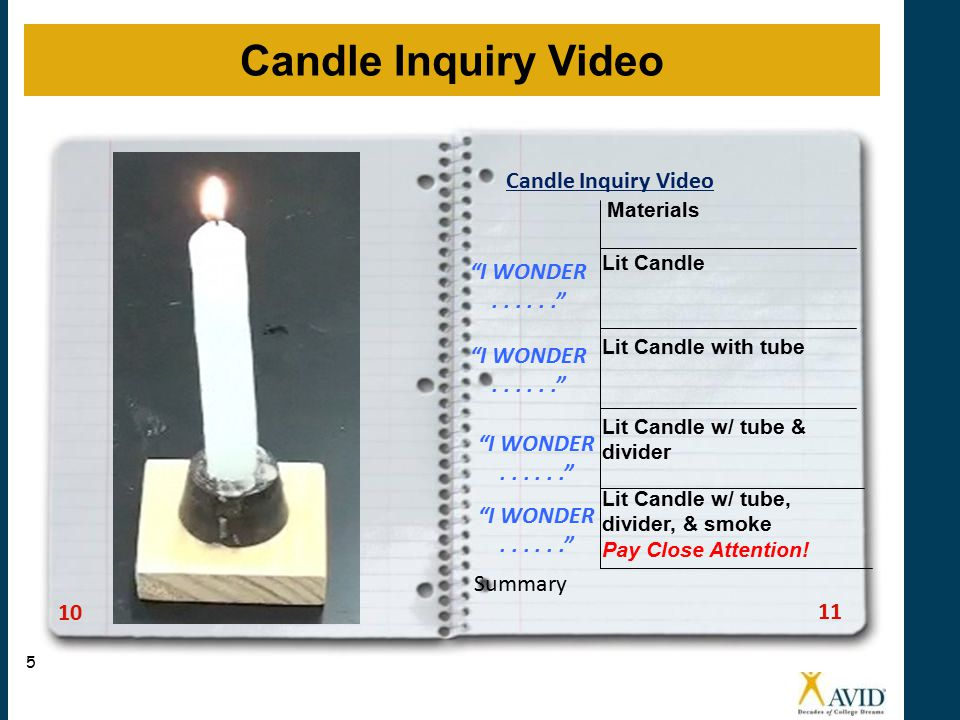 Candle Inquiry Video Candle Inquiry Video I WONDER . . . . . .