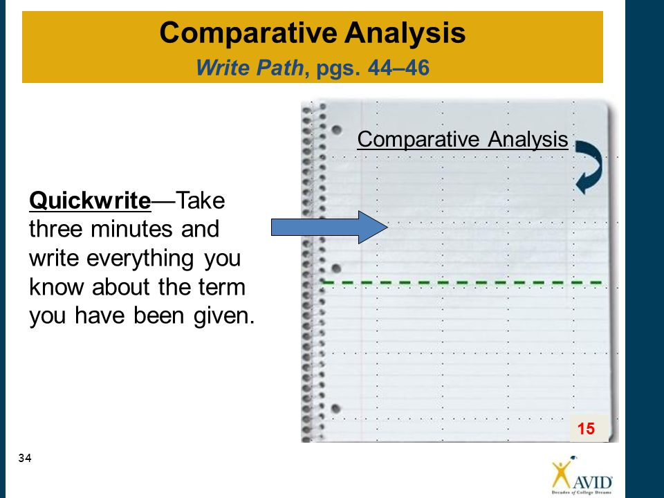 Comparative Analysis Write Path, pgs. 44–46. Comparative Analysis.