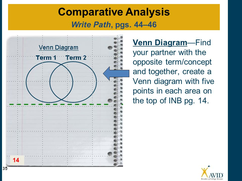 Comparative Analysis Write Path, pgs. 44–46