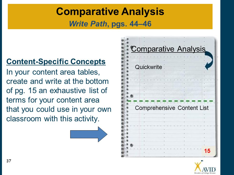 Comparative Analysis Write Path, pgs. 44–46 Comparative Analysis
