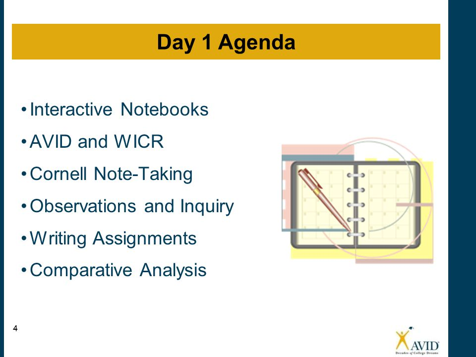 Day 1 Agenda Interactive Notebooks AVID and WICR Cornell Note-Taking