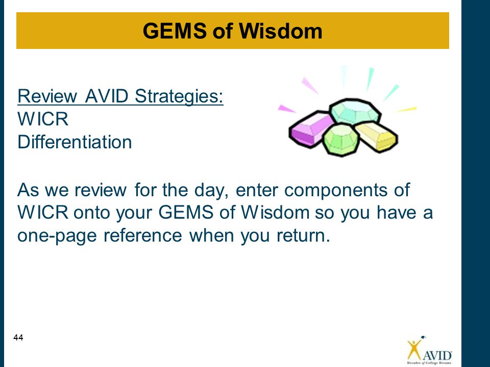 GEMS of Wisdom Review AVID Strategies: WICR Differentiation