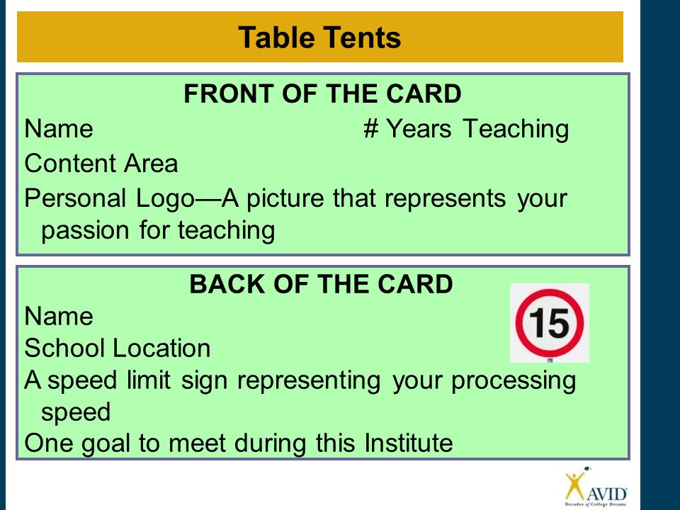 Table Tents FRONT OF THE CARD Name # Years Teaching Content Area
