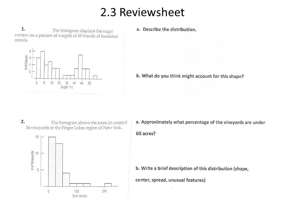2.3 Reviewsheet