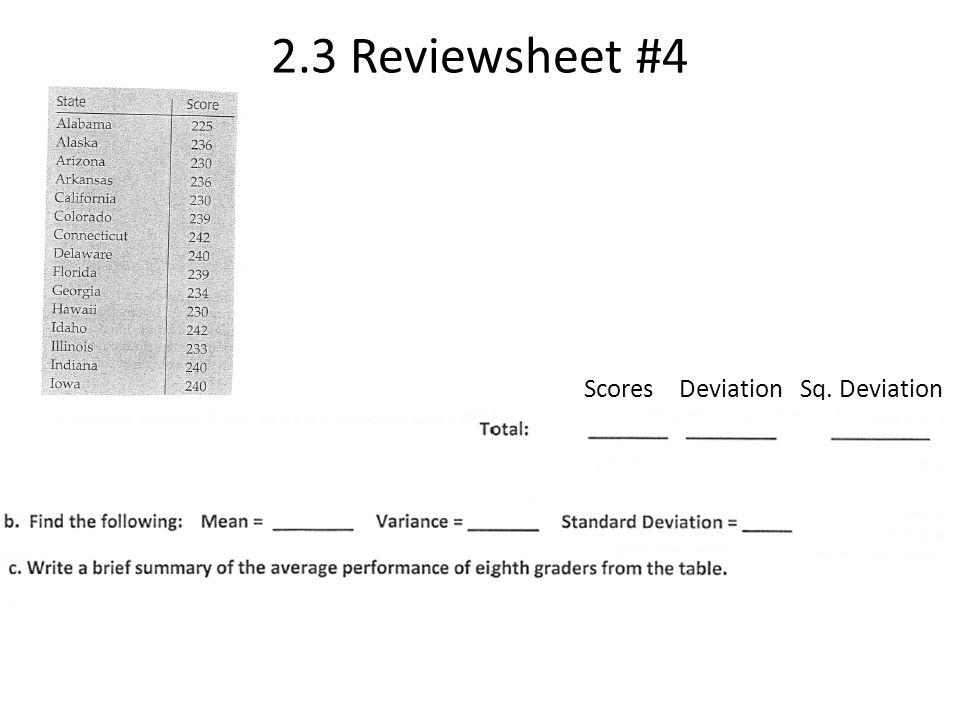 2.3 Reviewsheet #4 Scores Deviation Sq. Deviation
