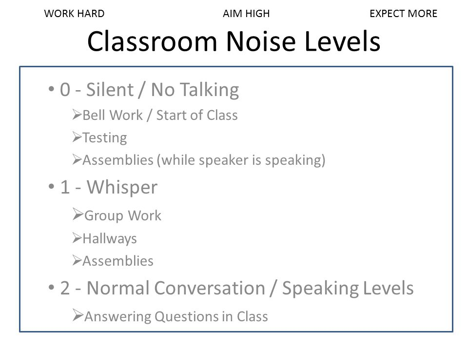 Classroom Noise Levels
