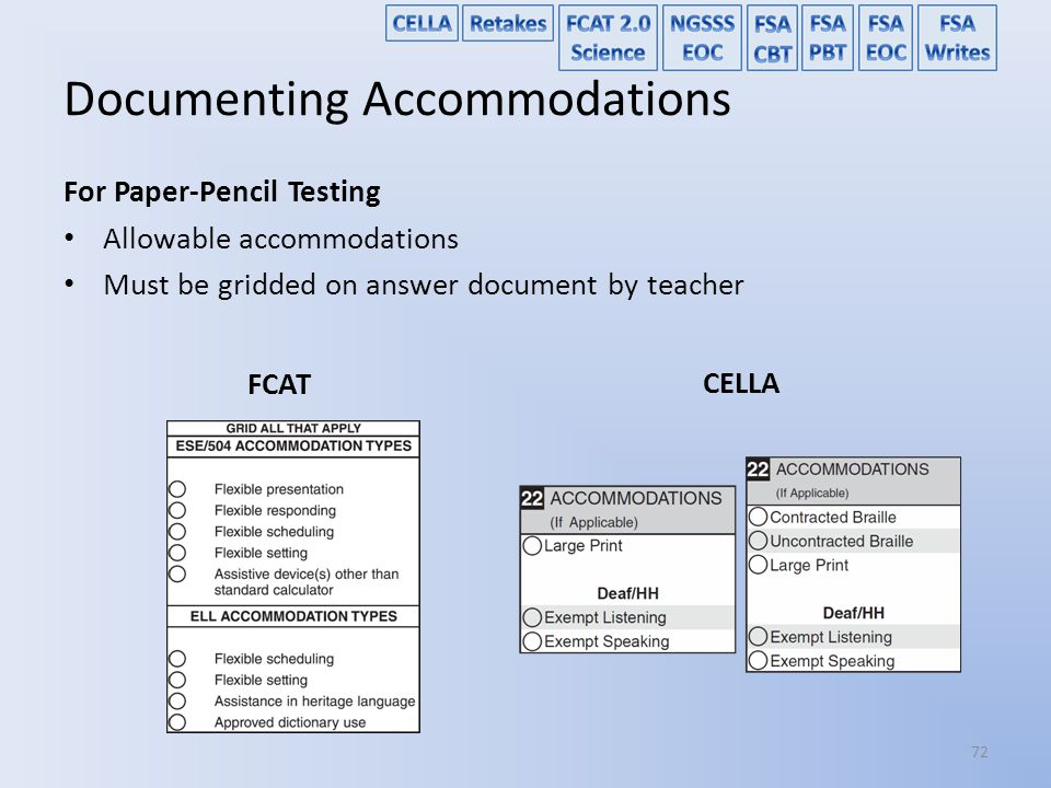 Documenting Accommodations