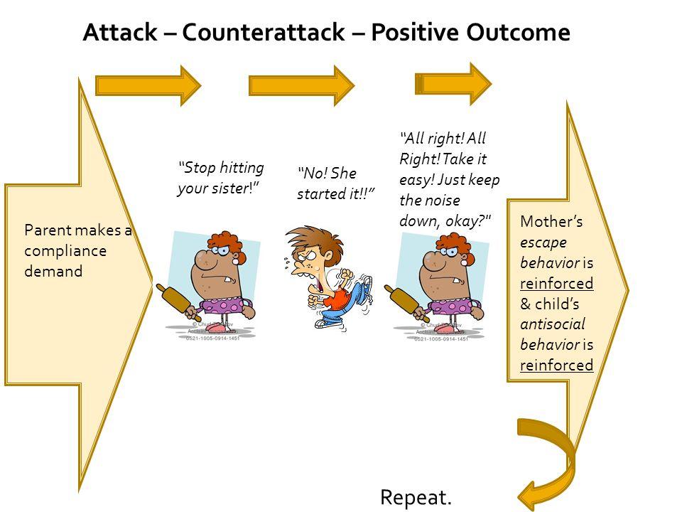 Attack – Counterattack – Positive Outcome