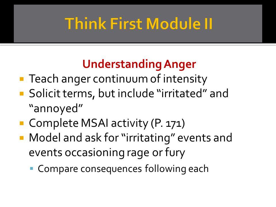 Think First Module II Understanding Anger
