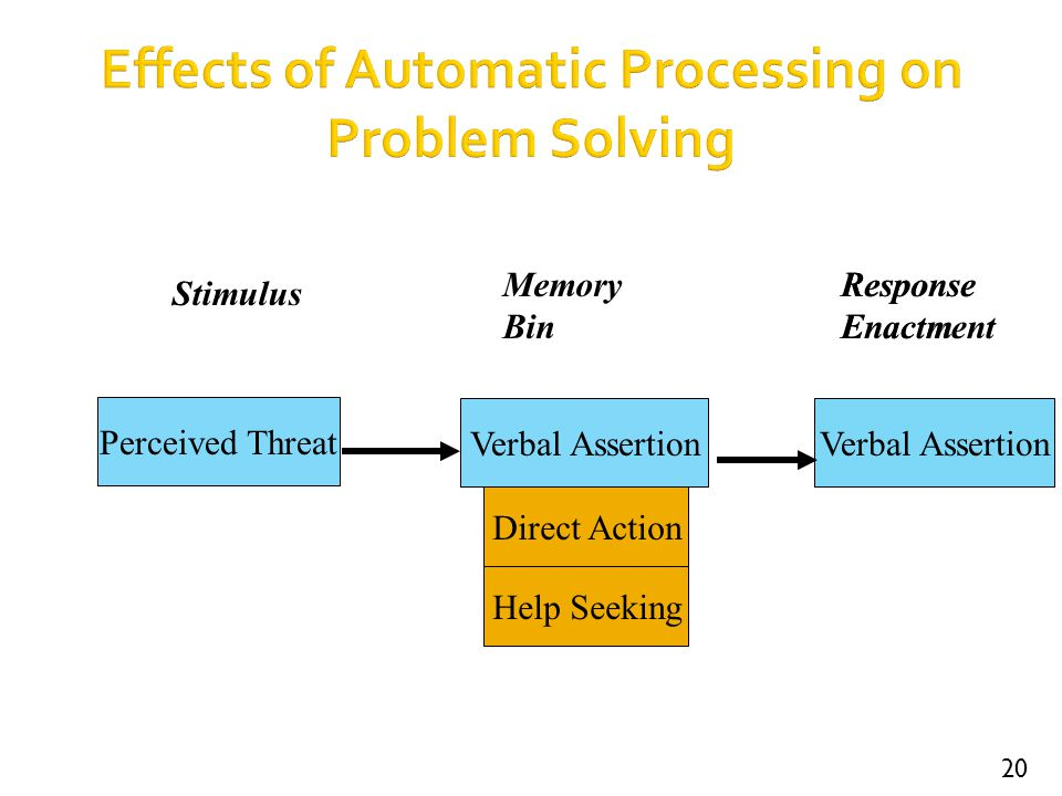 Effects of Automatic Processing on Problem Solving