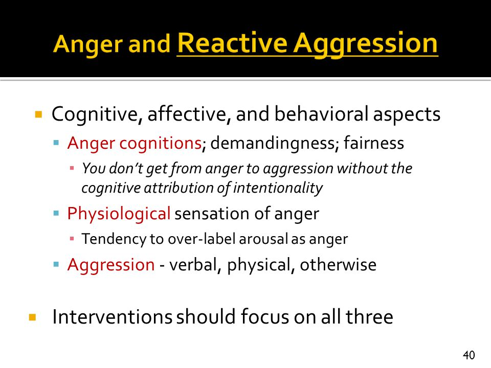 Anger and Reactive Aggression
