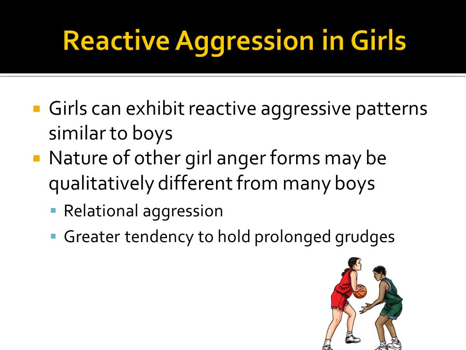 Reactive Aggression in Girls