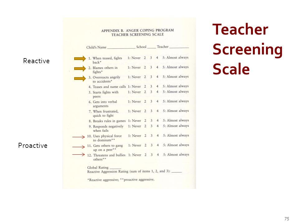 Teacher Screening Scale