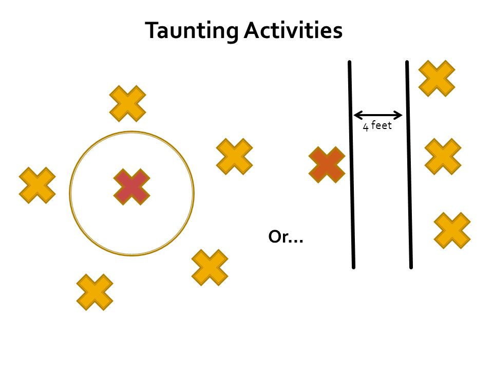 Taunting Activities 4 feet Or…