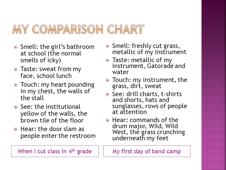 When I cut class in 4th grade My first day of band camp