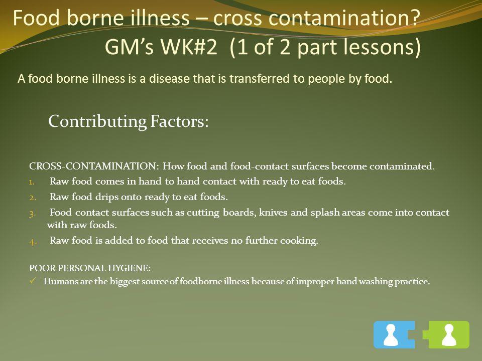 Food borne illness – cross contamination
