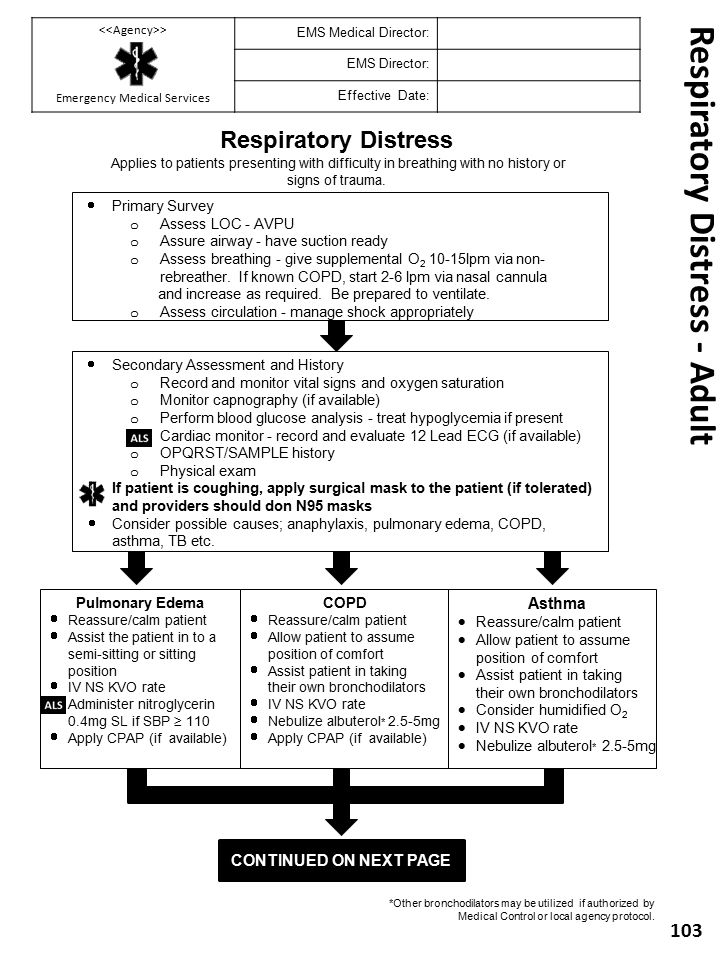 Respiratory Distress - Adult
