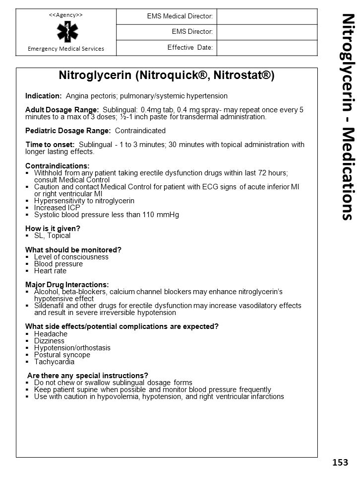 Nitroglycerin - Medications