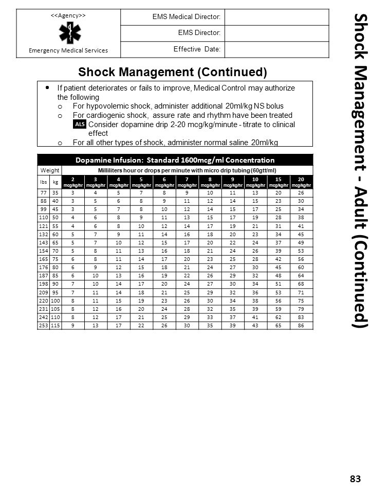 Shock Management - Adult (Continued)