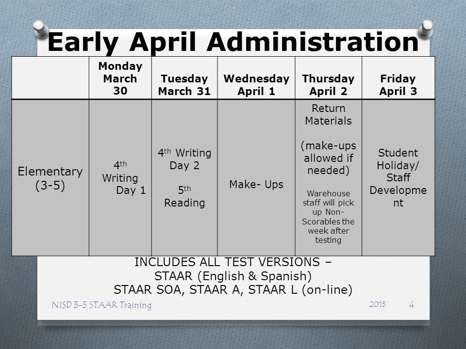Early April Administration
