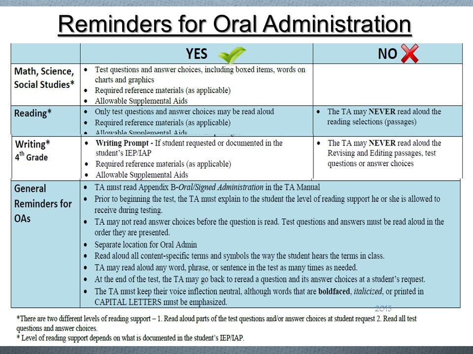 Reminders for Oral Administration