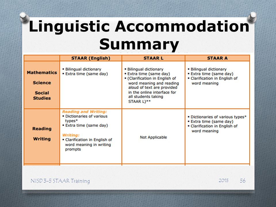 Linguistic Accommodation Summary