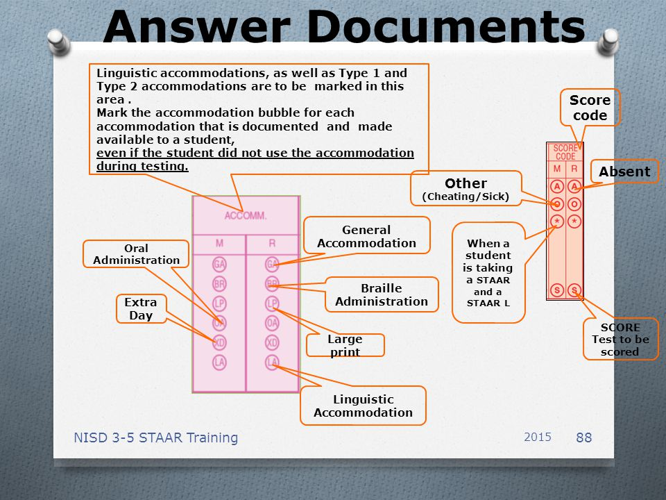 Answer Documents Score code Absent Other NISD 3-5 STAAR Training