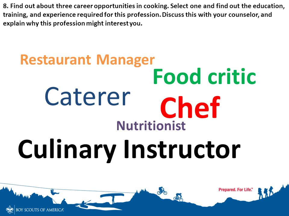 Chef Caterer Culinary Instructor Food critic Restaurant Manager