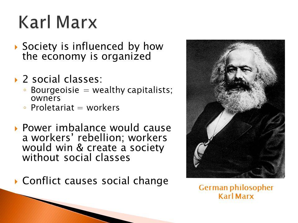 German philosopher Karl Marx