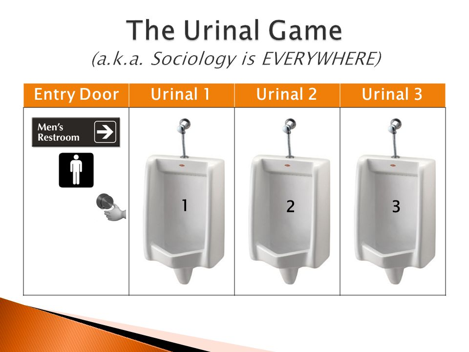The Urinal Game (a.k.a. Sociology is EVERYWHERE)