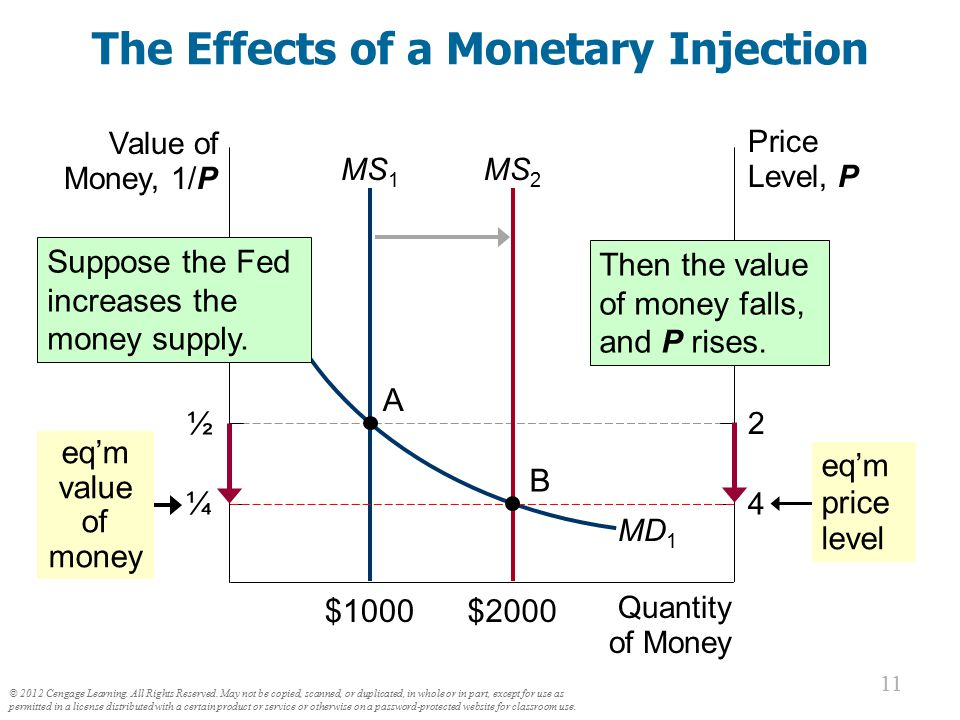A Brief Look at the Adjustment Process