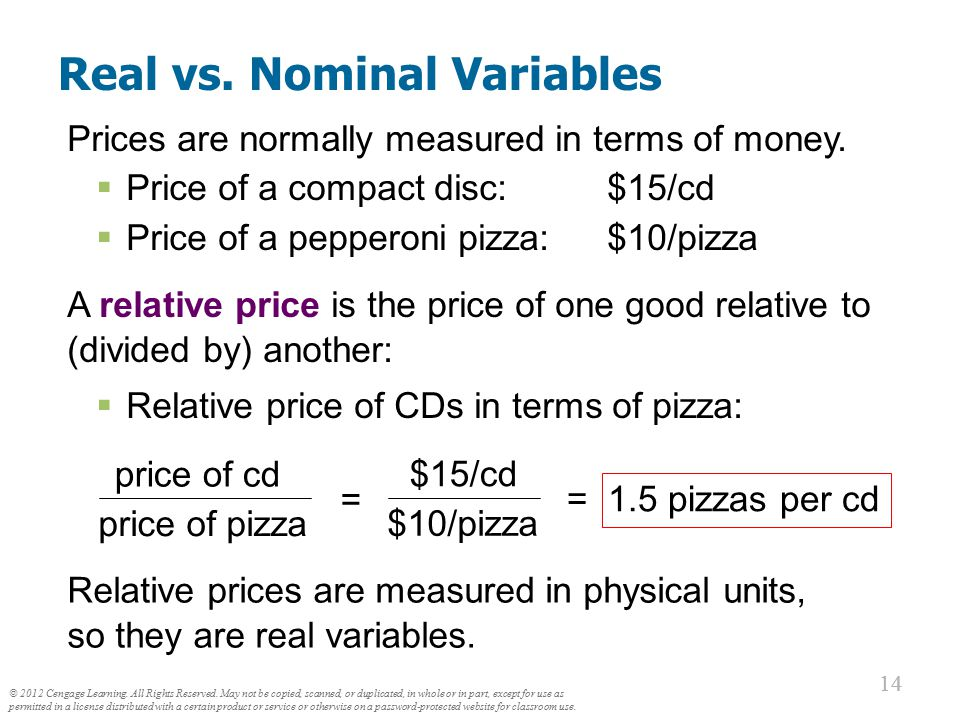 Real vs. Nominal Wage An important relative price is the real wage (we saw the real minimum wage in the chapter 11 slides):
