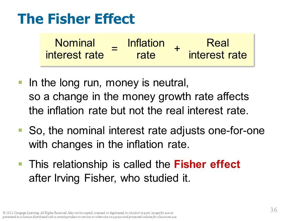 U.S. Nominal Interest & Inflation Rates, 1960–2011