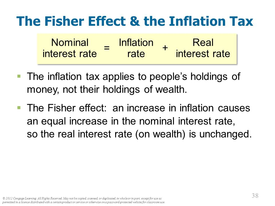 The Costs of Inflation The inflation fallacy: most people think inflation erodes real incomes.