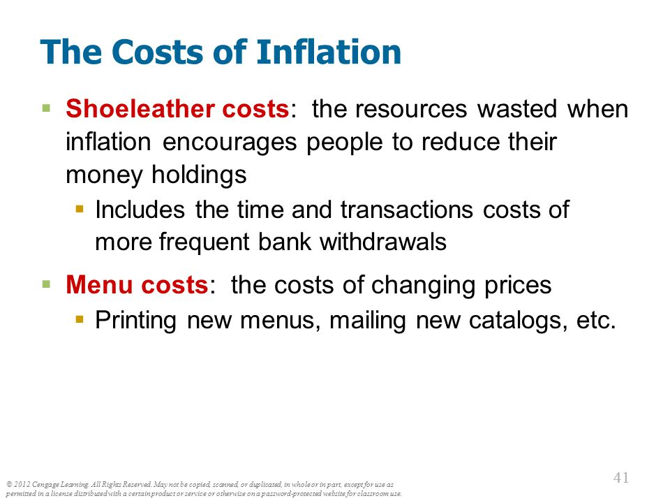 The Costs of Inflation