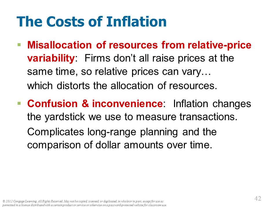 The Costs of Inflation Tax distortions: