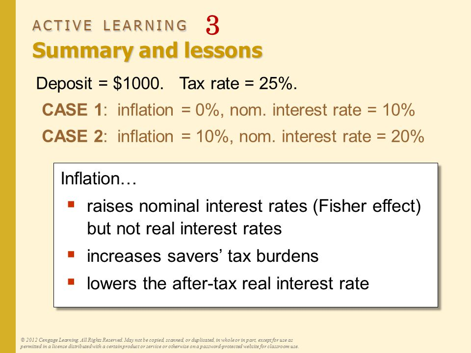 A Special Cost of Unexpected Inflation