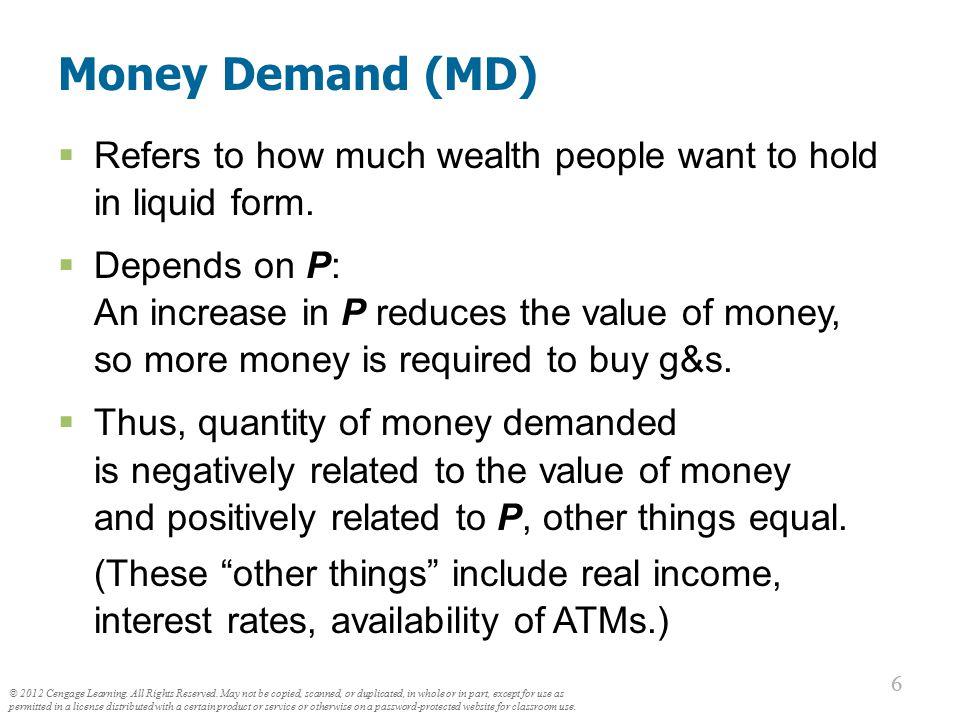 The Money Supply-Demand Diagram