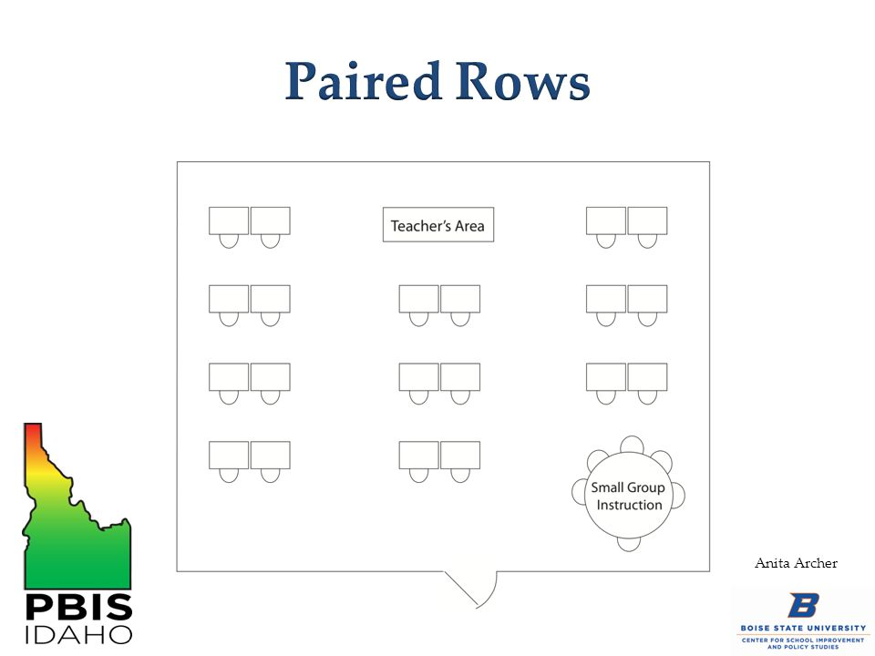 Paired Rows Anita Archer