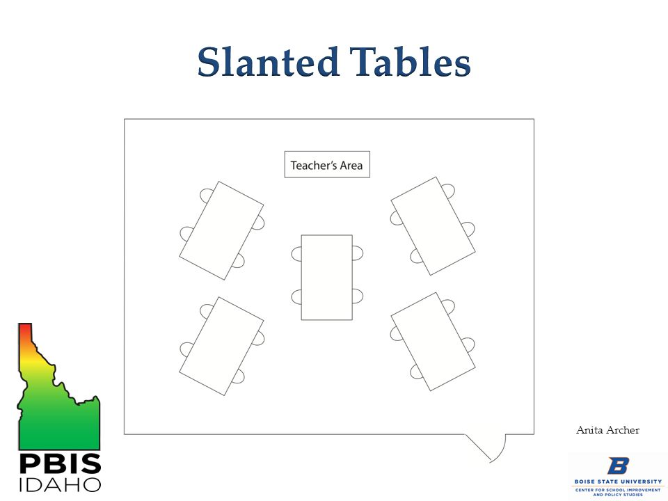 Slanted Tables Anita Archer Great for cooperative learning assignments
