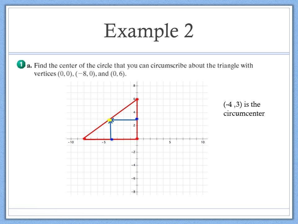 Example 2 (-4 ,3) is the circumcenter